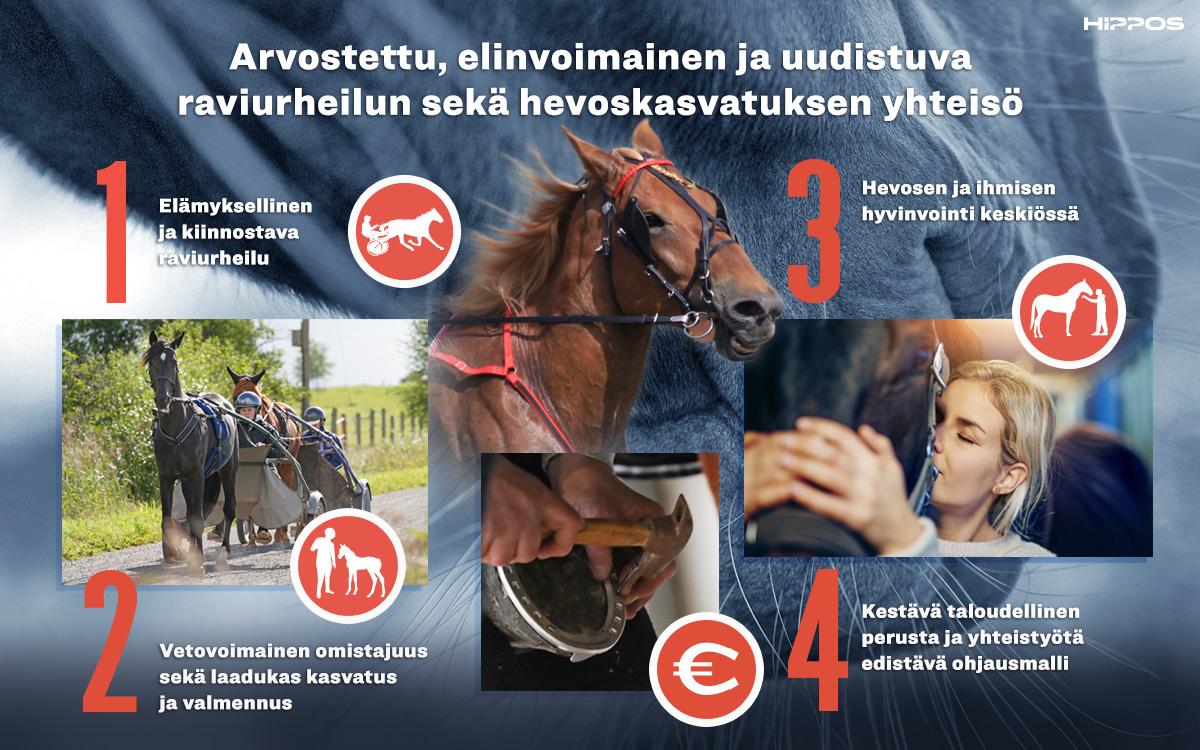 Raviurheilun ja hevoskasvatuksen strategian keskeisimmät painopisteet ovat elämyksellinen ja kiinnostava raviurheilu, vetovoimainen omistajuus sekä laadukas kasvatus ja valmennus, hevosen ja ihmisen hyvinvointi sekä kestävä taloudellinen perusta ja yhteistyötä edistävä ohjausmalli.
